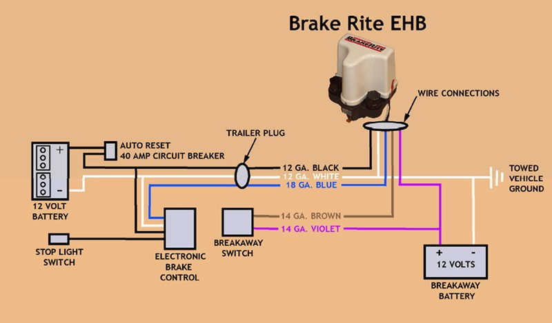trailer wiring diagram with electric brakes srs the mgf register forums motor runs on brake rite ehb over hydraulic actuator but does not build pressure ...