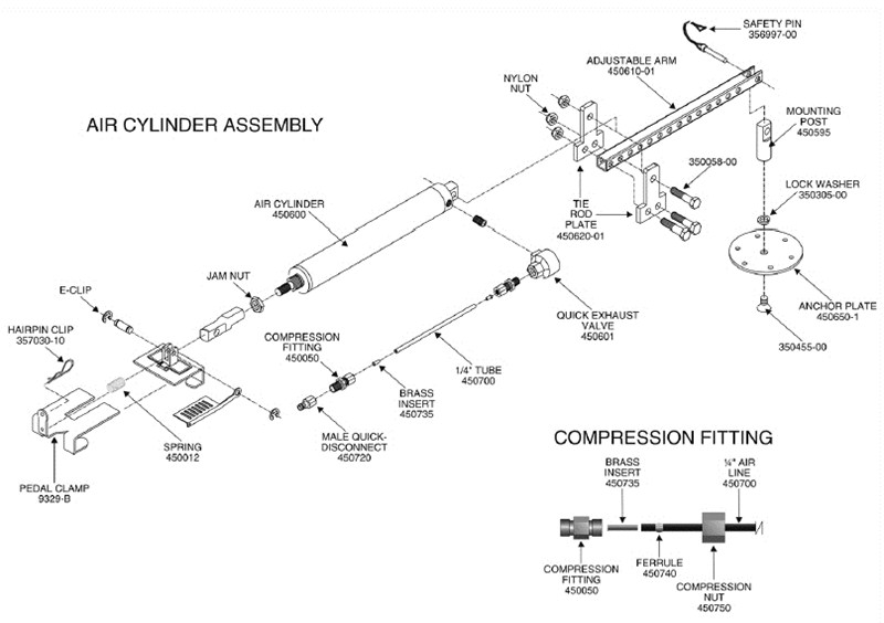 Mazda 3 Tow Bar Wiring Diagram 28 Images Mitsubishi Shogun