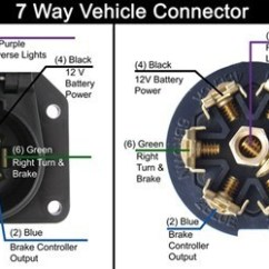 7 Way Rv Trailer Wiring Diagram Plug And Vehicle Side 7-way Diagrams | Etrailer.com