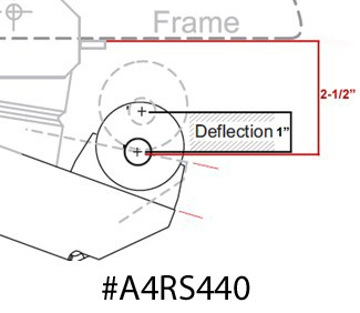 Total Suspension Travel or Deflection on Timbren Axle-Less