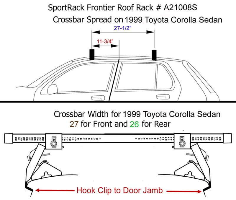 Will the SportRack Semi-Custom Roof Rack Fit on a 1999