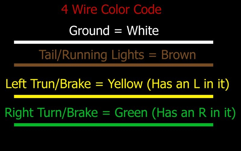E60 Tail Light Wiring Diagram Standard Color Code For Wiring Simple 4 Wire Trailer
