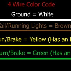 Four Pin Trailer Wiring Diagram Of Motorcycle Honda Standard Color Code For Simple 4 Wire Lighting | Etrailer.com