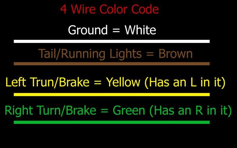 7 pin trailer plug wiring diagram truck side timing uml standard color code for simple 4 wire lighting | etrailer.com