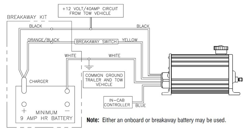 trailer wiring diagram 7 way with break away verizon fios home how to wire the dexter electric over hydraulic brake actuator | etrailer.com