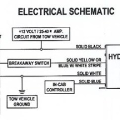 Electric Over Hydraulic Trailer Brakes Wiring Diagram 1998 Dodge Ram 3500 Stereo Cargo Towing Solutions Hydrastar Electric-hydraulic Actuator For Disc - 1,600 Psi Cts ...