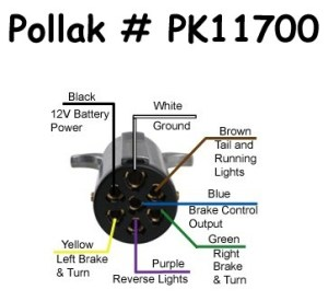 What Are Wiring Codes for a Pollak 7Pole Round Pin