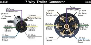 7Way Trailer Wiring Functions and Adding a 7Way to a