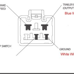Prodigy Brake Controller Wiring Diagram 1998 Ford F150 Belt Loud Clicking Noise In 2012 Toyota Tundra With Tekonsha P3 # 90195 ...
