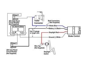 Wiring Hopkins Brake Controller # HM47297 To Stop Light