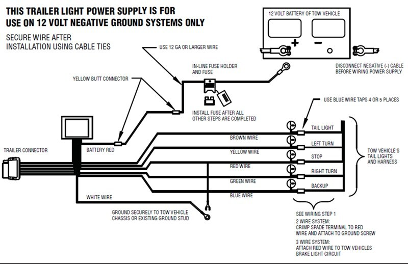 toyota sienna wiring for pulling trailer