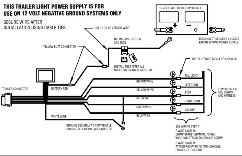 2006 toyota sienna trailer wiring harness