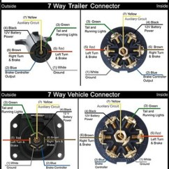 Pollak 7 Way Trailer Plug Wiring Diagram 1991 Honda Civic Ignition 7-way Round To Flat Adapter Recommendation For A 1993 Ford Bronco | Etrailer.com
