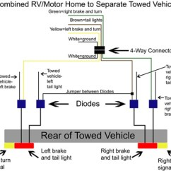 Grand Cherokee Radio Wiring Diagram 1991 Honda Crx Tail Light Isolating Diode System With Harness Hopkins Tow Bar 38955