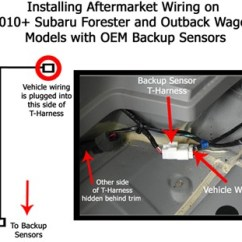 2017 Wrx Stereo Wiring Diagram Trailer Hitch Lights Subaru Xv Crosstrek Harness Wire ~ Elsalvadorla