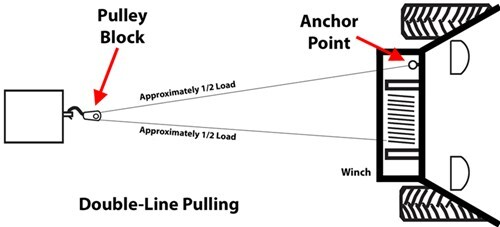 Double Pull Relay Wire Diagram