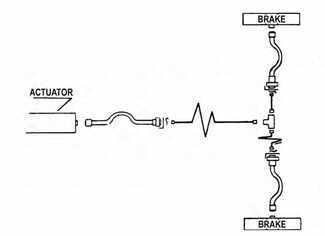 Titan Disc Brake Kit and Leverlock Actuator w/ Electric