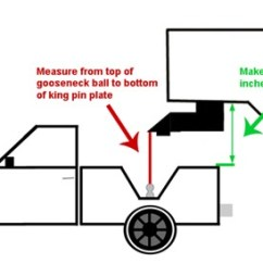 Five Pin Trailer Wiring Diagram Ada Bathroom Dimensions Adapters For Towing A 5th Wheel With Gooseneck Hitch | Etrailer.com