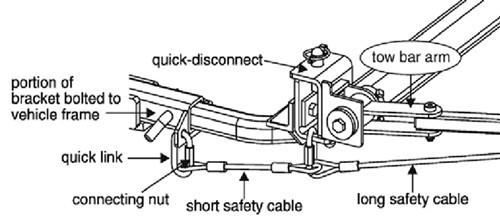tow bar wiring overview etrailercom