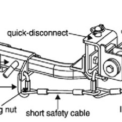 Wiring Diagram For Trailer Hook Up 2000 Chevy S10 Alternator Towing Your Vehicle: A Basic Overview   Etrailer.com