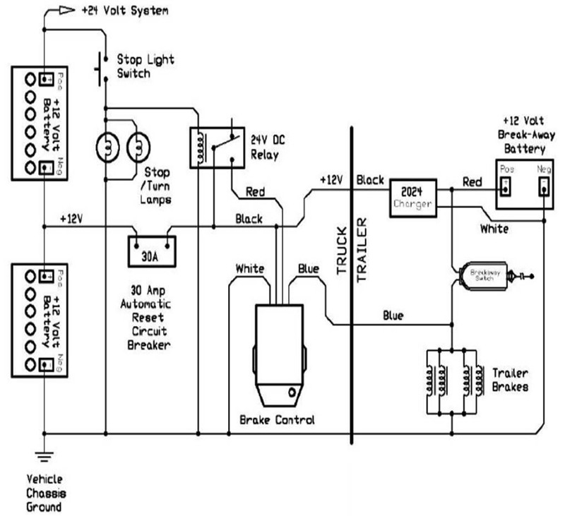trailer brake lights wiring diagram