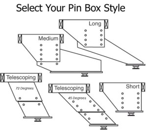 Measuring to Determine the Correct Replacement Pin Box for
