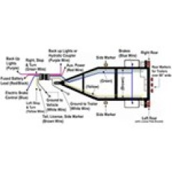 Pj Trailer Junction Box Wiring Diagram Hdmi Setup Trailmaster Gooseneck Diagram, Trailmaster, Get Free Image About