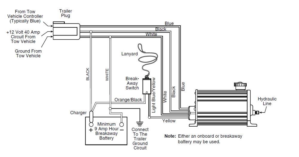 semi truck turning diagram