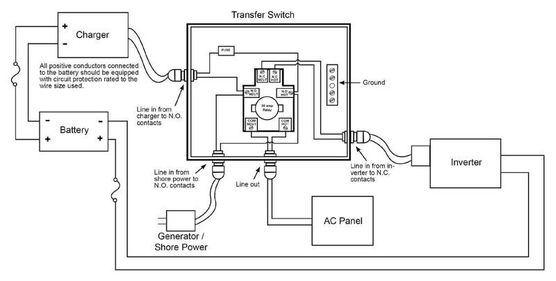[DIAGRAM] 30 Amp Rv Converter Wiring Diagram FULL Version
