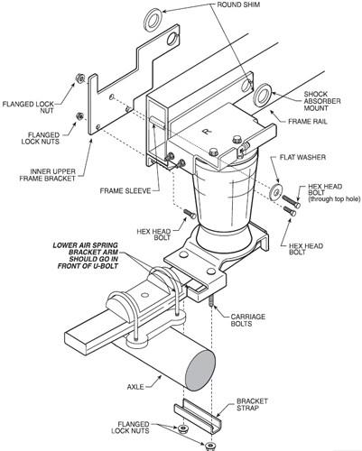 Httpswiring Diagram Herokuapp Compostfirestone Manual 2019 04