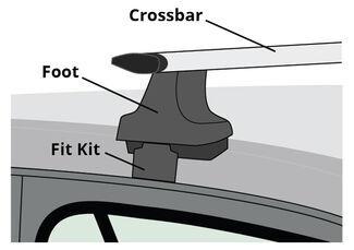 how to install a roof rack etrailer com