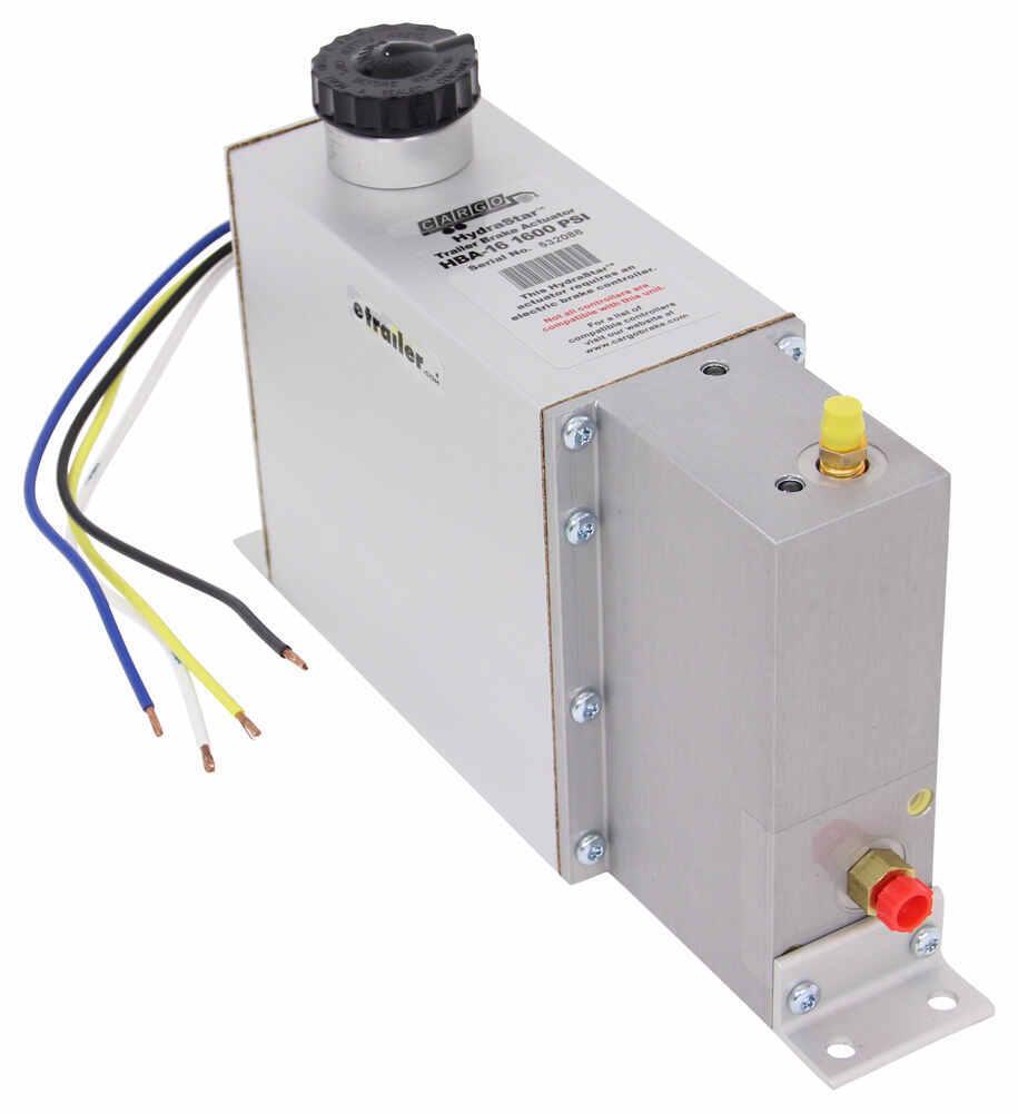 medium resolution of hydrastar electric over hydraulic actuator for disc brakes 1 600 psi hydrastar brake actuator hba16