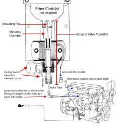 kat s heaters ether start fluid injection system 1 6l to 3 3l diagram besides mazda millenia thermostat location on 2000 honda cr v [ 824 x 1000 Pixel ]