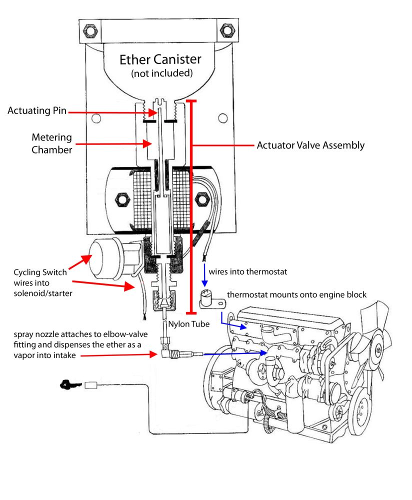 medium resolution of kat s heaters ether start fluid injection system 1 6l to 3 3l diagram besides mazda millenia thermostat location on 2000 honda cr v