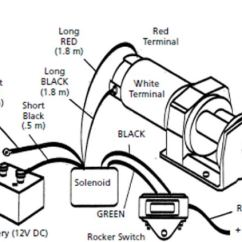 Mile Marker 8000 Winch Wiring Diagram Cow Circulatory System Badland Atv Solenoid Box Database Chicago Electric Parts