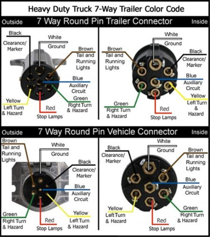 Pollak Trailer Wiring Diagram Efcaviation Com