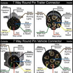 7 Way Rv Flat Blade Wiring Diagram Sr7 Avr Diagrams For 7-way Round Trailer Connectors | Etrailer.com