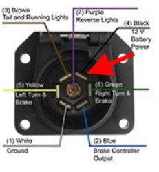 flat 4 trailer wiring diagram direct tv genie no 12v power on 7-way connector 2010 nissan titan | etrailer.com