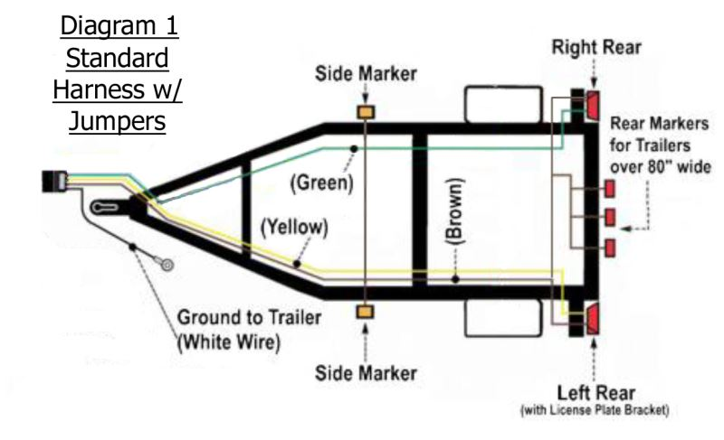 wiring harness for boat trailers