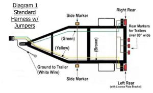 Utility Trailer Light Wiring Diagram and Required Parts