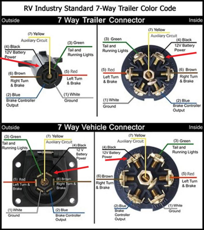 qu108117_2_800 pollak trailer wiring diagram efcaviation com pollak 12 705 wiring diagram at bayanpartner.co