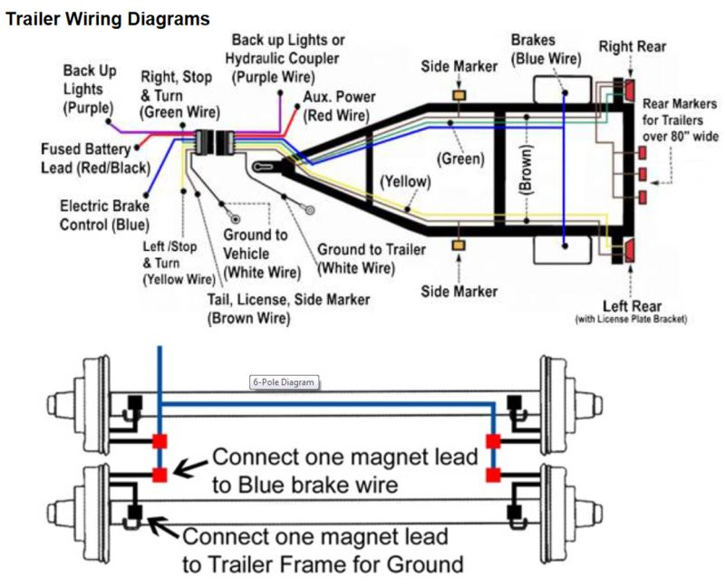 bargman trailer wiring diagram two light instructions to wire a for electric brakes   etrailer.com