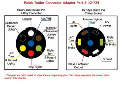 5 way round trailer wiring diagram vw golf mk1 cabrio converting from 7-way to flat connector | etrailer.com