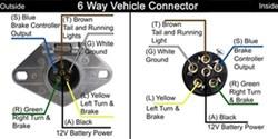 How To Wire A 6 Pole Round Trailer End Plug Etrailer Com