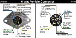 7 way round trailer wiring diagram electrical software open source how to wire a 6 pole end plug | etrailer.com