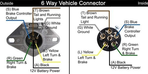 6 pin round trailer plug wiring diagram a
