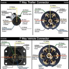 Dodge Trailer Wiring Diagram 6 Pin T Max 9000 Winch 7 Wire Harness Manual E Books Ram Way 9 Kenmo Lp De U2022dodge Rv