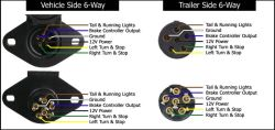 Wiring Diagram For The Adapter 6 Pole To 7 Pole Trailer Wiring