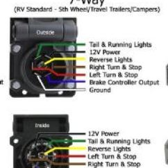 7 Pin Flat Trailer Socket Wiring Diagram How To Read Auto Diagrams For The Adapter 6 Pole Click Enlarge
