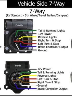 Wiring Diagram for the Adapter 6Pole to 7Pole Trailer